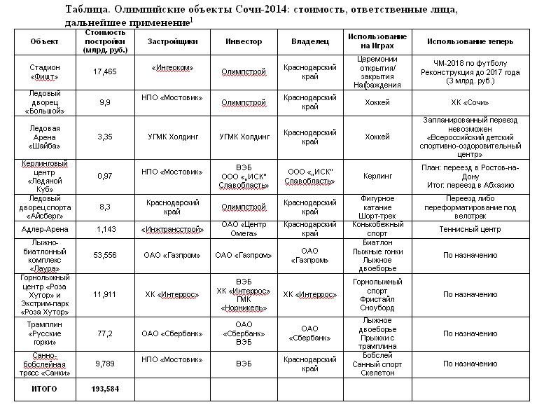 http://www.sportdiplom.ru/sites/default/files/images/%D0%A2%D0%B0%D0%B1%D0%BB%D0%B8%D1%86%D0%B0.JPG
